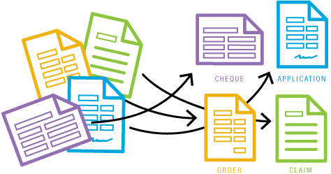 document classification mailroom automation